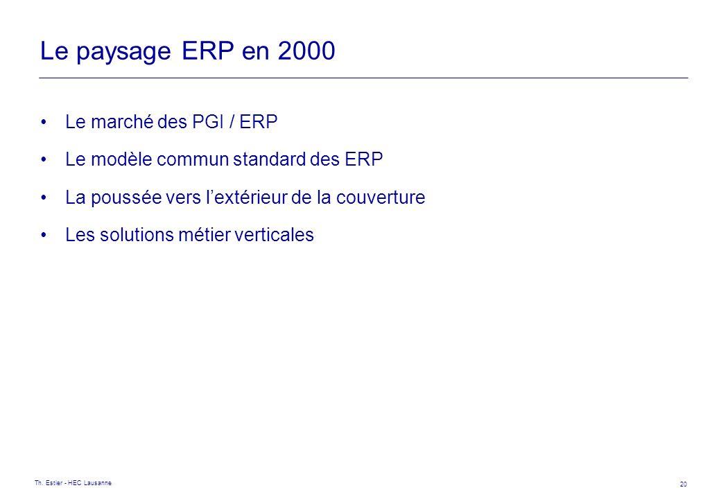 Th. Estier - HEC Lausanne 20 Le paysage ERP en 2000 Le marché des PGI / ERP Le modèle commun standard des ERP La poussée vers lextérieur de la couvert