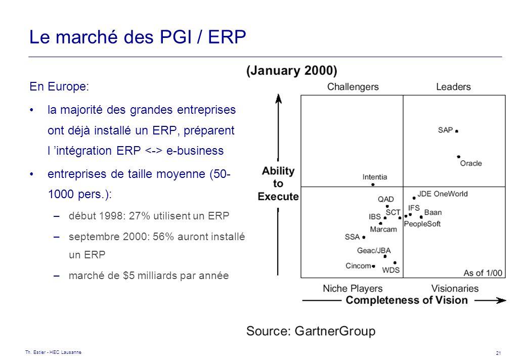 Th. Estier - HEC Lausanne 21 Le marché des PGI / ERP En Europe: la majorité des grandes entreprises ont déjà installé un ERP, préparent l intégration