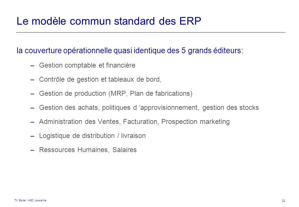 Th. Estier - HEC Lausanne 22 Le modèle commun standard des ERP la couverture opérationnelle quasi identique des 5 grands éditeurs: –Gestion comptable