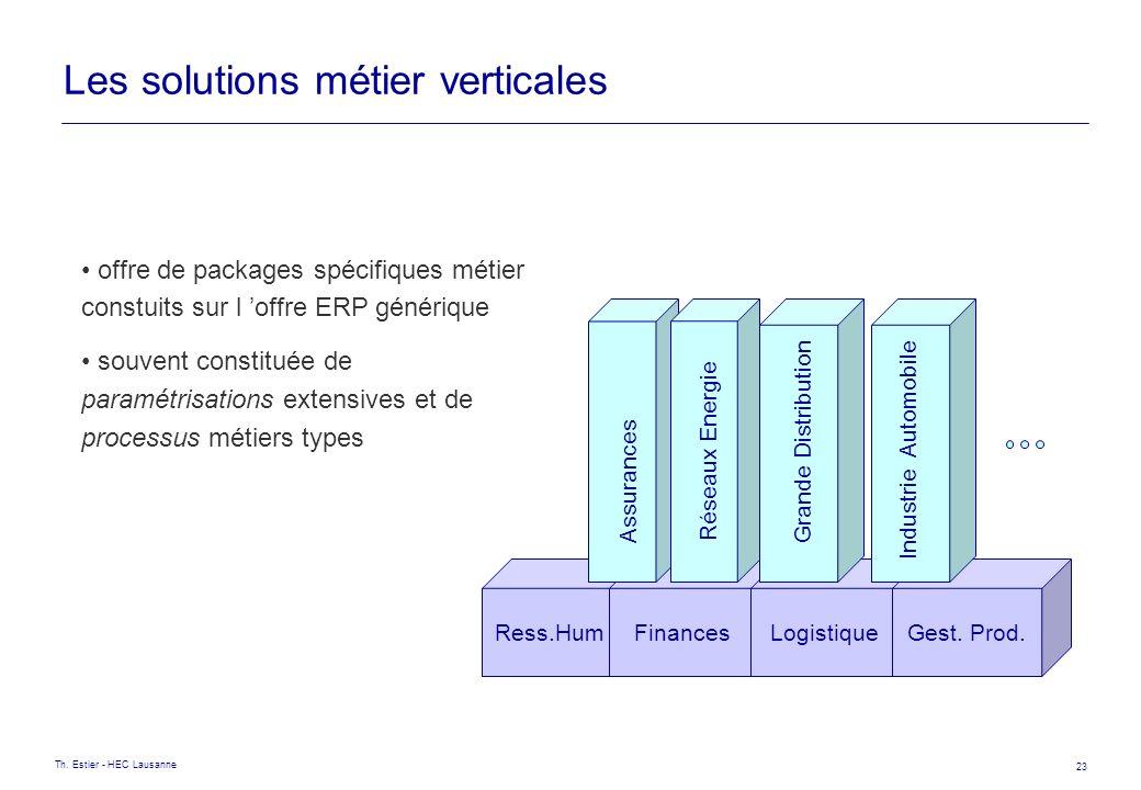 Th. Estier - HEC Lausanne 23 Les solutions métier verticales Ress.HumFinancesLogistiqueGest. Prod. Industrie Automobile Assurances Réseaux Energie Gra