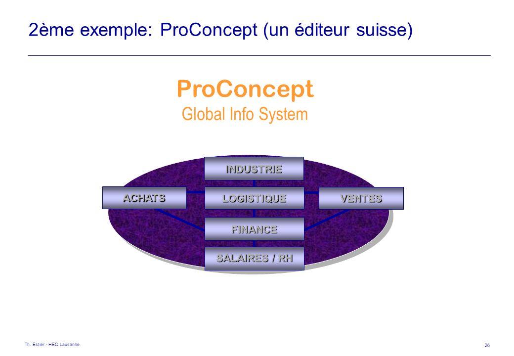 Th. Estier - HEC Lausanne 26 LOGISTIQUE ACHATS VENTES FINANCE SALAIRES / RH INDUSTRIE ProConcept Global Info System 2ème exemple: ProConcept (un édite