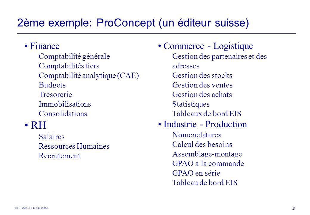 Th. Estier - HEC Lausanne 27 2ème exemple: ProConcept (un éditeur suisse) Finance Comptabilité générale Comptabilités tiers Comptabilité analytique (C