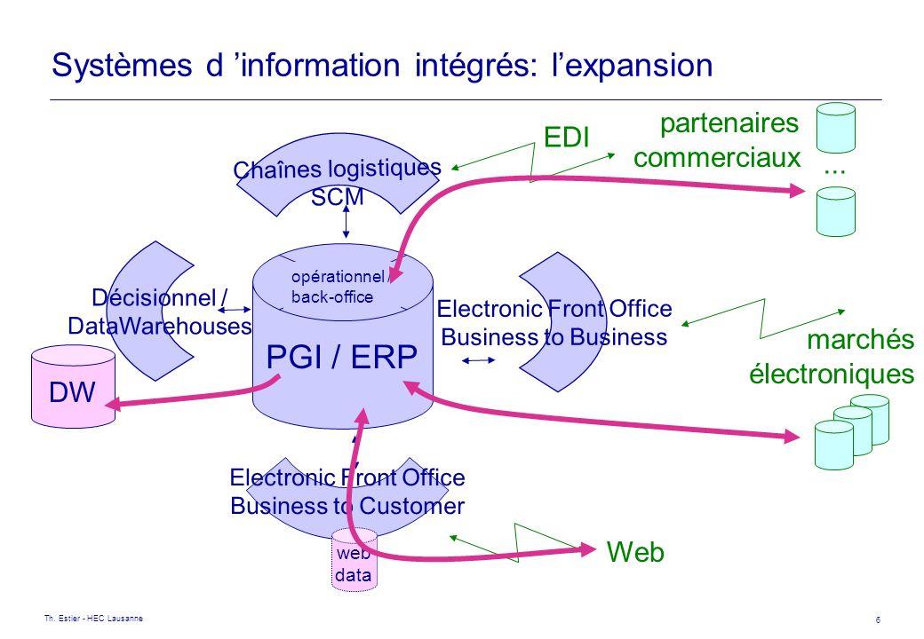 Th. Estier - HEC Lausanne 6 Systèmes d information intégrés: lexpansion PGI / ERP opérationnel / back-office Décisionnel / DataWarehouses Chaînes logi