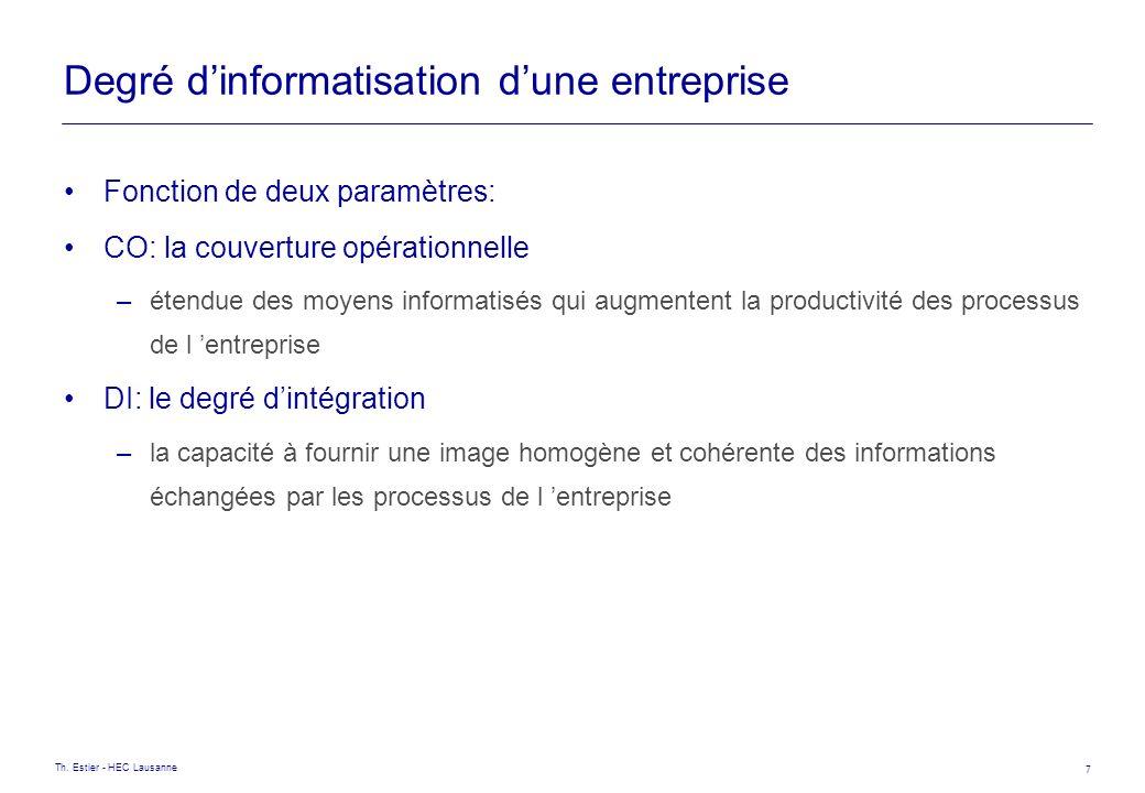 Th. Estier - HEC Lausanne 7 Degré dinformatisation dune entreprise Fonction de deux paramètres: CO: la couverture opérationnelle –étendue des moyens i