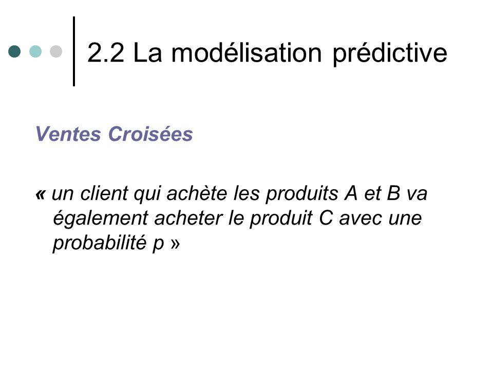 2.2 La modélisation prédictive Ventes Croisées « un client qui achète les produits A et B va également acheter le produit C avec une probabilité p »