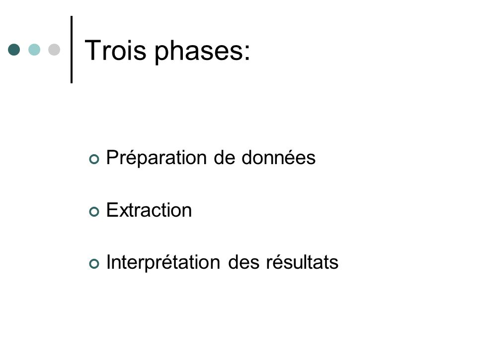 Trois phases: Préparation de données Extraction Interprétation des résultats