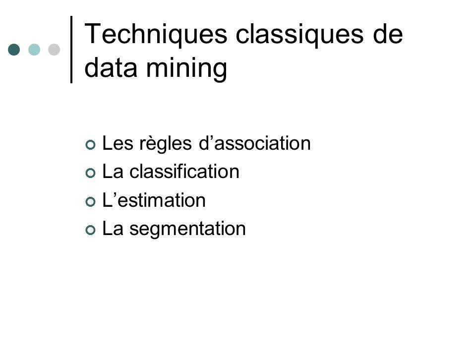 Techniques classiques de data mining Les règles dassociation La classification Lestimation La segmentation