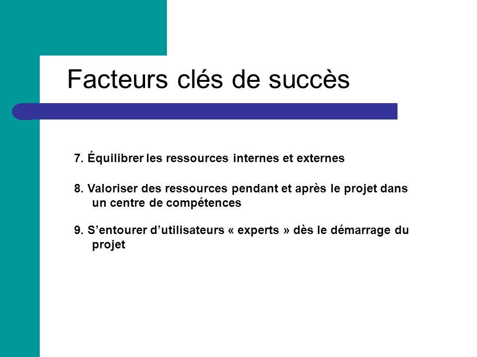 Facteurs clés de succès 7. Équilibrer les ressources internes et externes 8. Valoriser des ressources pendant et après le projet dans un centre de com