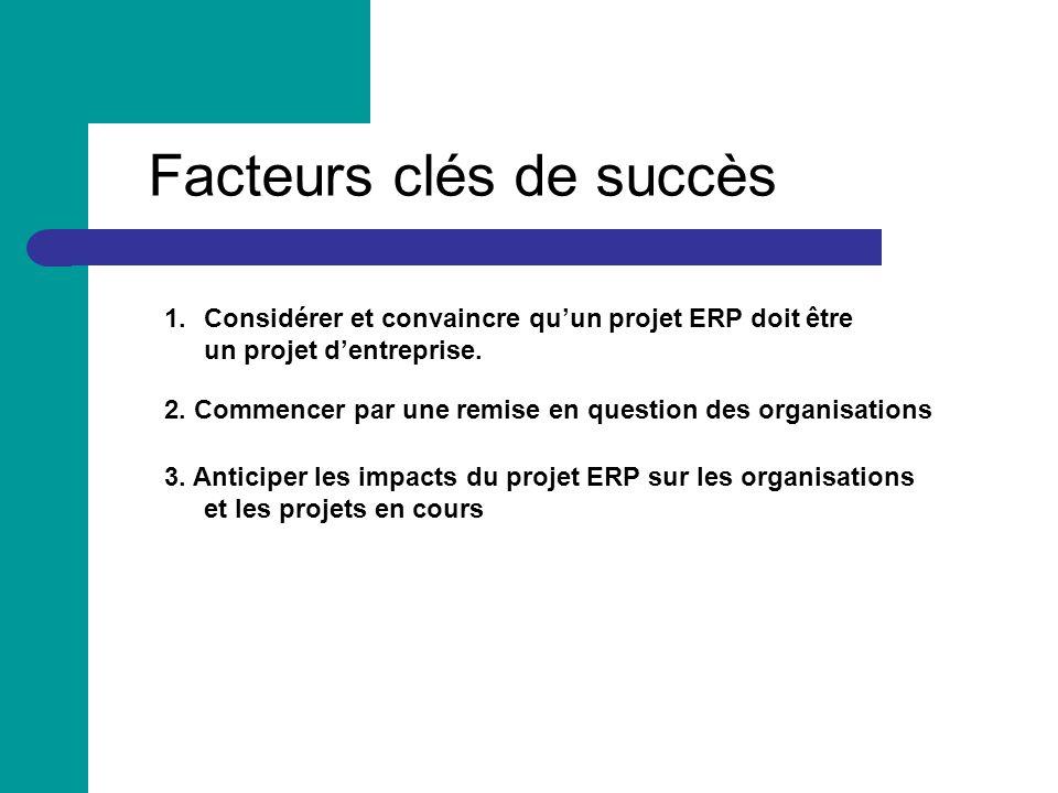 Facteurs clés de succès 1.Considérer et convaincre quun projet ERP doit être un projet dentreprise.