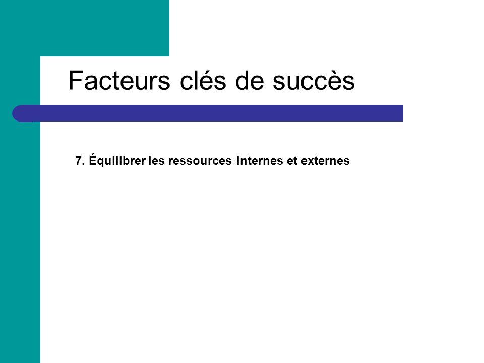 Facteurs clés de succès 7. Équilibrer les ressources internes et externes