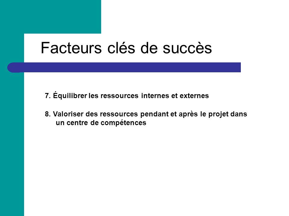 Facteurs clés de succès 7.Équilibrer les ressources internes et externes 8.