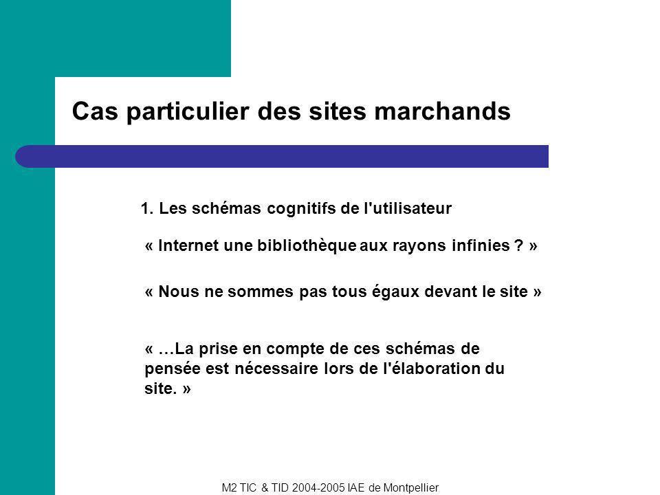 M2 TIC & TID 2004-2005 IAE de Montpellier Cas particulier des sites marchands 1. Les schémas cognitifs de l'utilisateur « Internet une bibliothèque au
