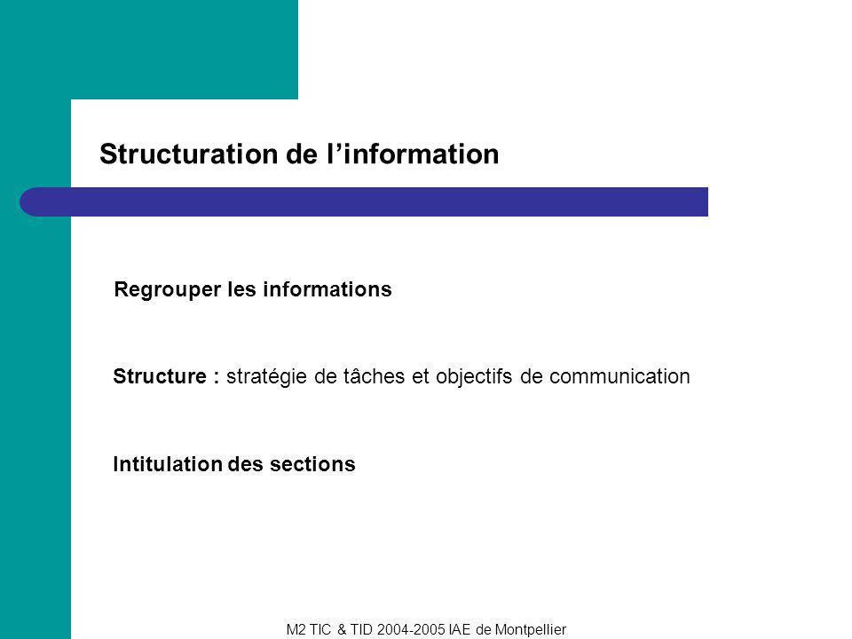 M2 TIC & TID 2004-2005 IAE de Montpellier Structuration de linformation Regrouper les informations Structure : stratégie de tâches et objectifs de com