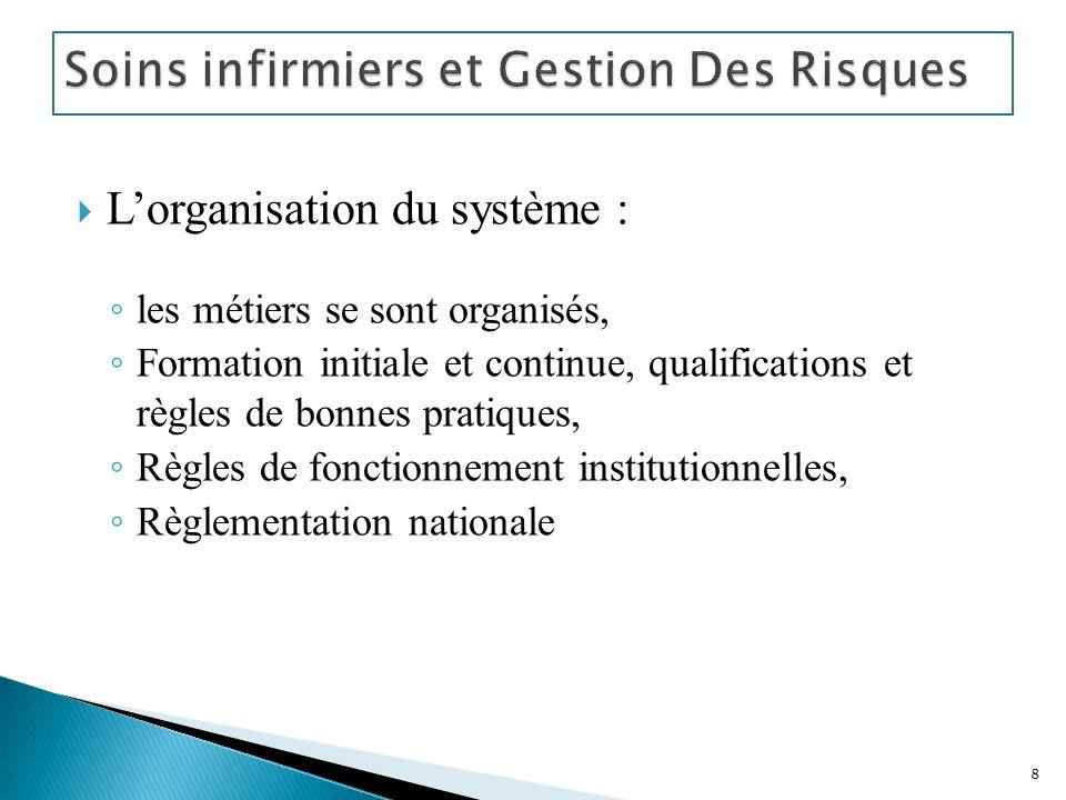 29 Un ressenti selon la profession (DHOS avril 2003*) Une priorité affichée mais un engagement managérial difficile à maintenir.