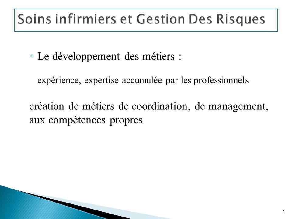 3è partie : suivi et évaluation du programme : 1°) les indicateurs : Proposés par le gestionnaire de risques, Validés par le COPIL Regroupés dans un tableau de bord Indicateurs de résultats, (±) dactivité (+), de structure (+), de processus (+) Soins infirmiers et Gestion Des Risques 100