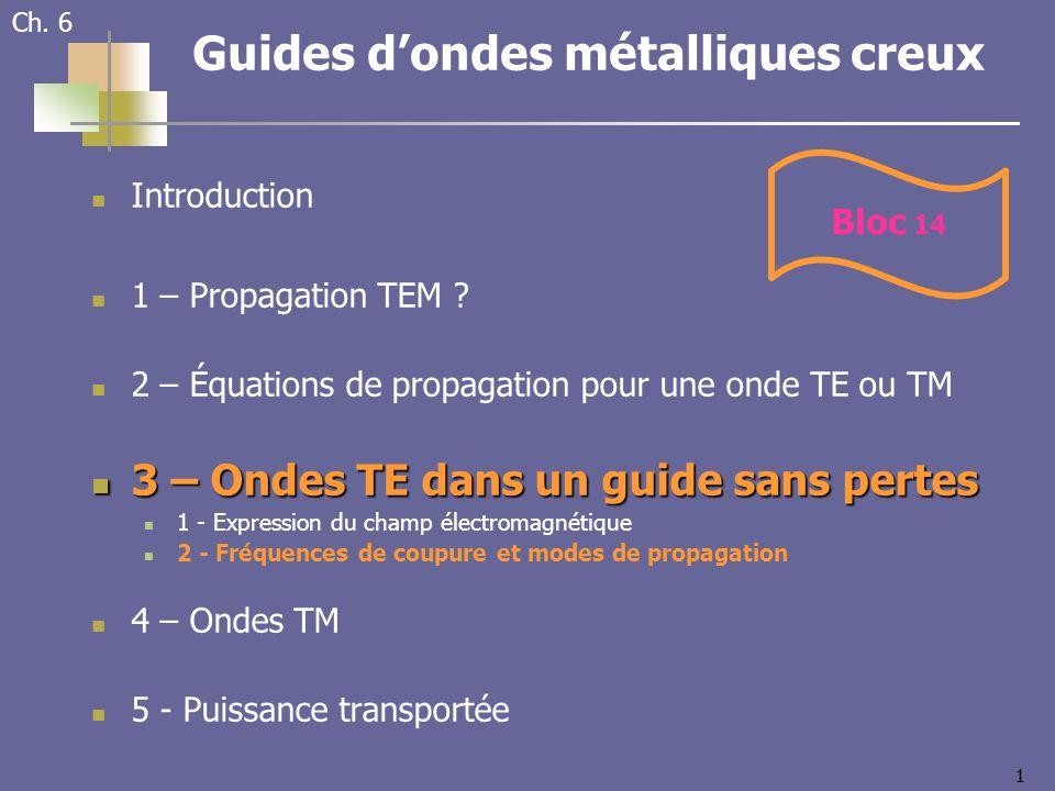 11 Ch. 6 Guides dondes métalliques creux Introduction 1 – Propagation TEM ? 2 – Équations de propagation pour une onde TE ou TM 3 – Ondes TE dans un g