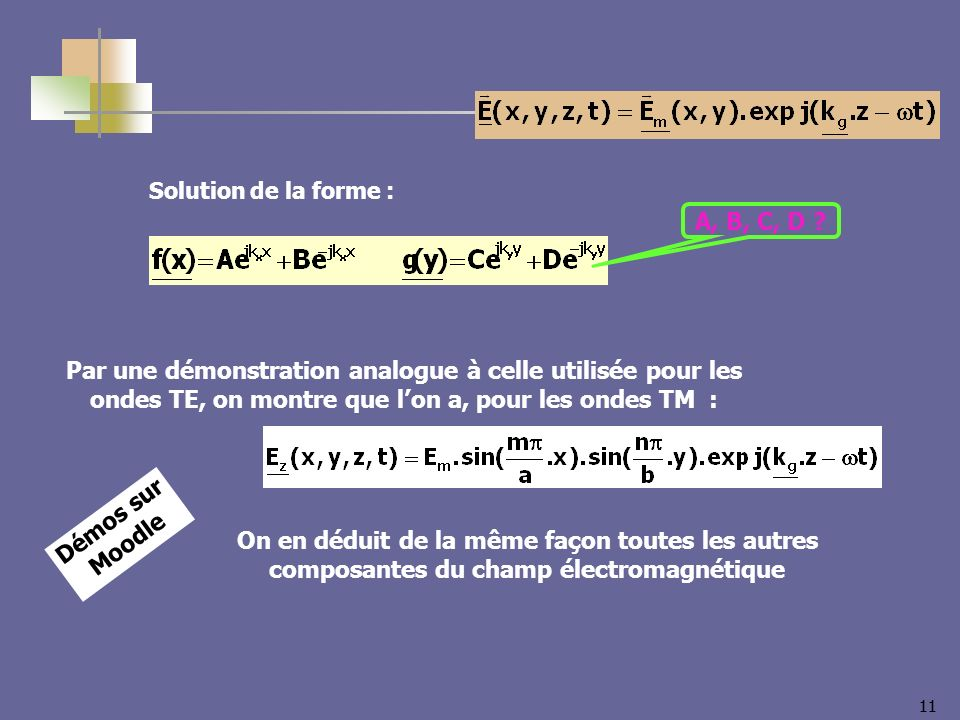 11 Solution de la forme : Démos sur Moodle A, B, C, D ? Par une démonstration analogue à celle utilisée pour les ondes TE, on montre que lon a, pour l