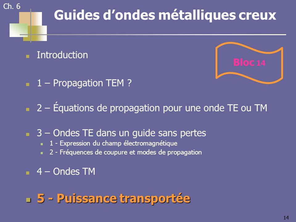 14 Ch. 6 Guides dondes métalliques creux Introduction 1 – Propagation TEM ? 2 – Équations de propagation pour une onde TE ou TM 3 – Ondes TE dans un g