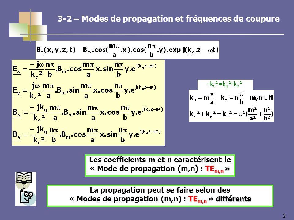 22 -k c ²=k g ²-k o ² TE m,n » Les coefficients m et n caractérisent le « Mode de propagation (m,n) : TE m,n » TE m,n » différents La propagation peut