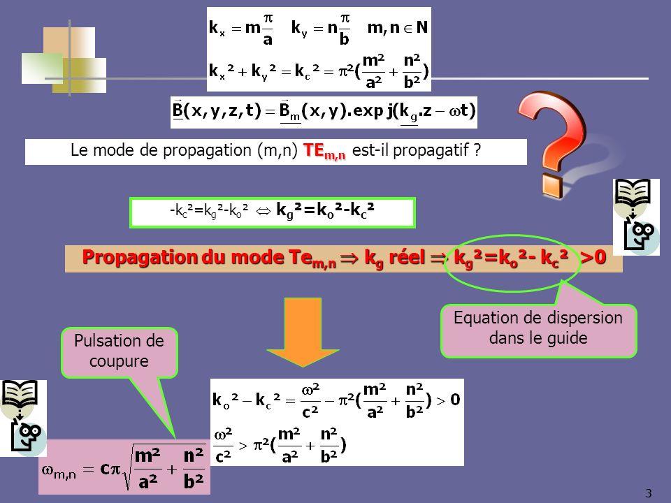 33 -k c ²=k g ²-k o ² k g ²=k o ²-k c ² TE m,n Le mode de propagation (m,n) TE m,n est-il propagatif ? Propagation du mode Te m,n k g réel k g ²=k o ²
