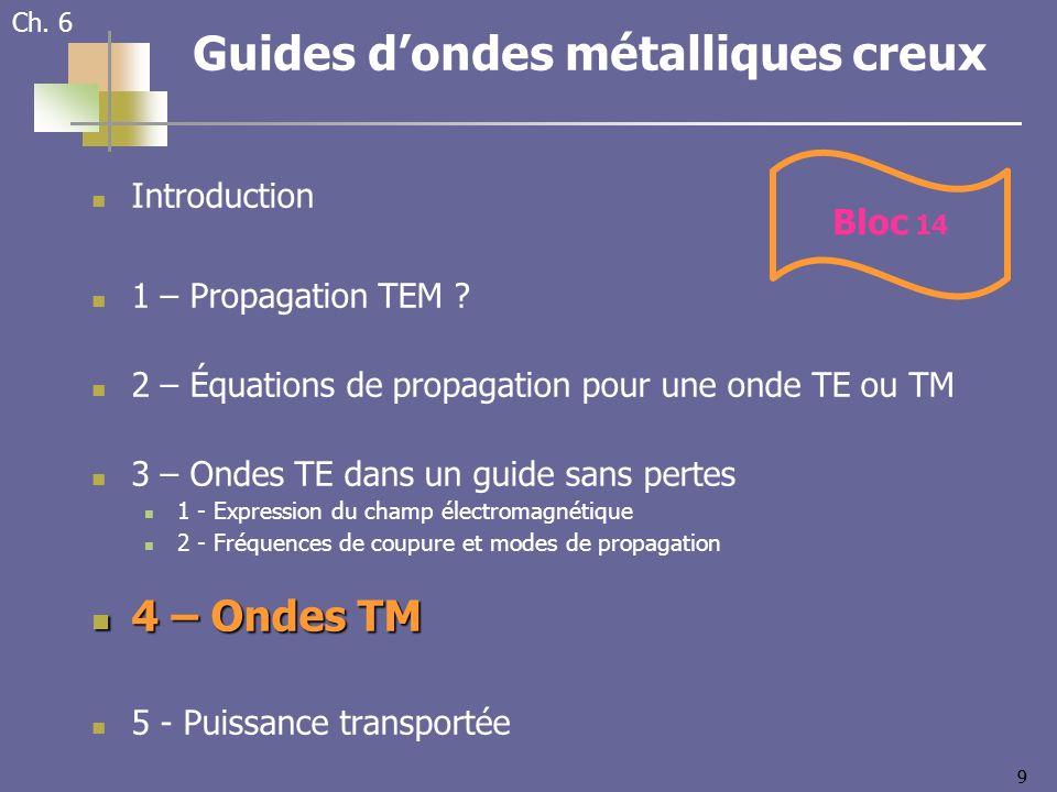 99 Ch. 6 Guides dondes métalliques creux Introduction 1 – Propagation TEM ? 2 – Équations de propagation pour une onde TE ou TM 3 – Ondes TE dans un g