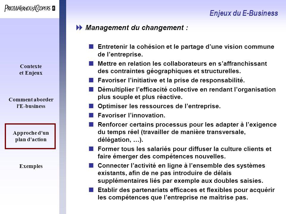Contexte et Enjeux Comment aborder l'E-business Approche d'un plan d'action Exemples Management du changement : nEntretenir la cohésion et le partage