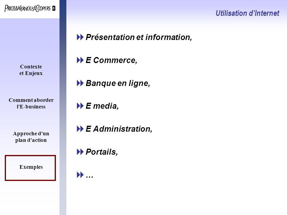 Contexte et Enjeux Comment aborder l'E-business Approche d'un plan d'action Exemples Présentation et information, E Commerce, Banque en ligne, E media