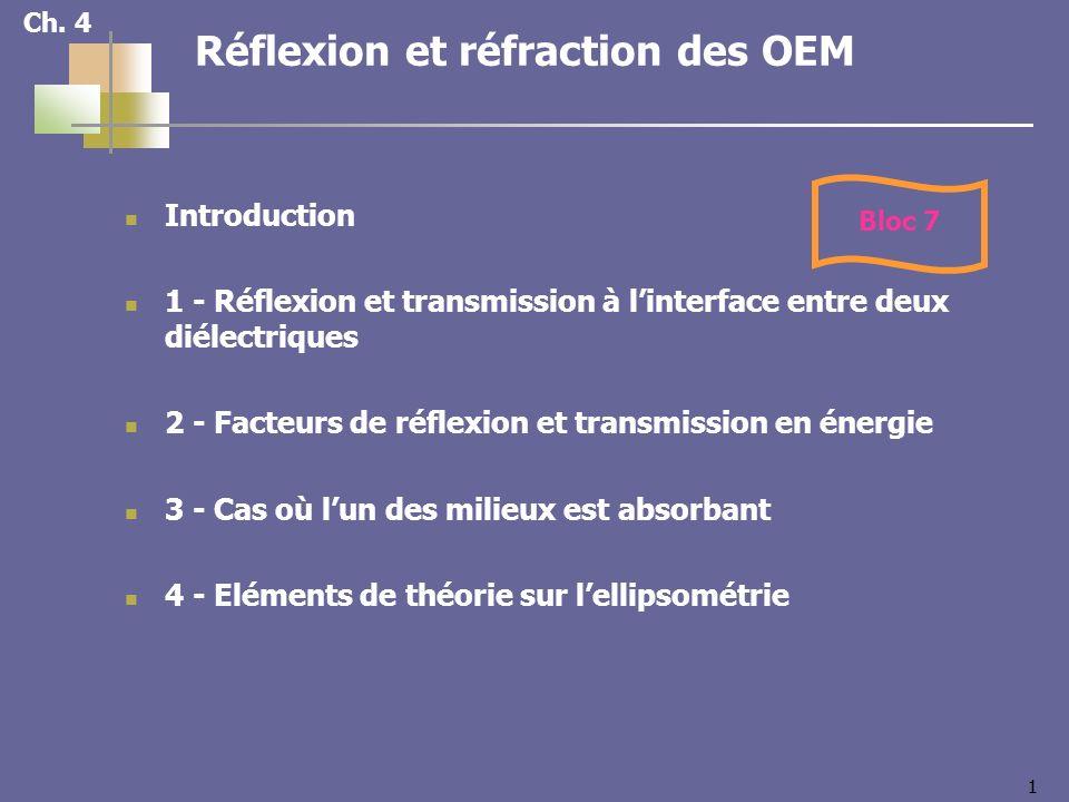 11 Ch. 4 Réflexion et réfraction des OEM Introduction 1 - Réflexion et transmission à linterface entre deux diélectriques 2 - Facteurs de réflexion et