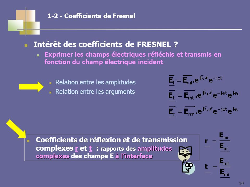 10 Intérêt des coefficients de FRESNEL .