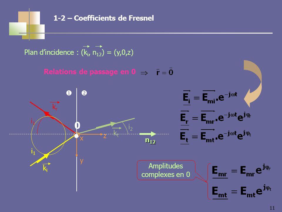 11 Plan dincidence : (k i, n 12 ) = (y,0,z) Relations de passage en 0 Amplitudes complexes en 0 n 12 kiki krkr ktkt i2i2 i1i1 i1i1 z y x 0 1-2 – Coefficients de Fresnel