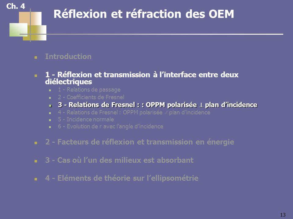 13 Ch. 4 Réflexion et réfraction des OEM Introduction 1 - Réflexion et transmission à linterface entre deux diélectriques 1 - Relations de passage 2 -