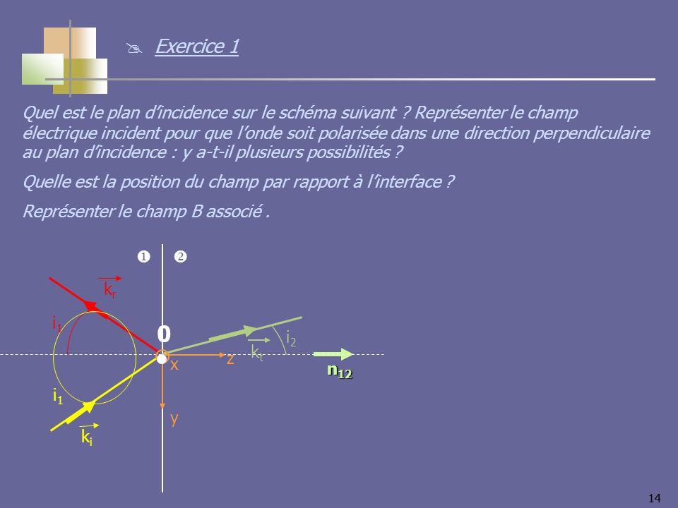 14 n 12 kiki krkr ktkt i2i2 i1i1 i1i1 z y x 0 Quel est le plan dincidence sur le schéma suivant ? Représenter le champ électrique incident pour que lo