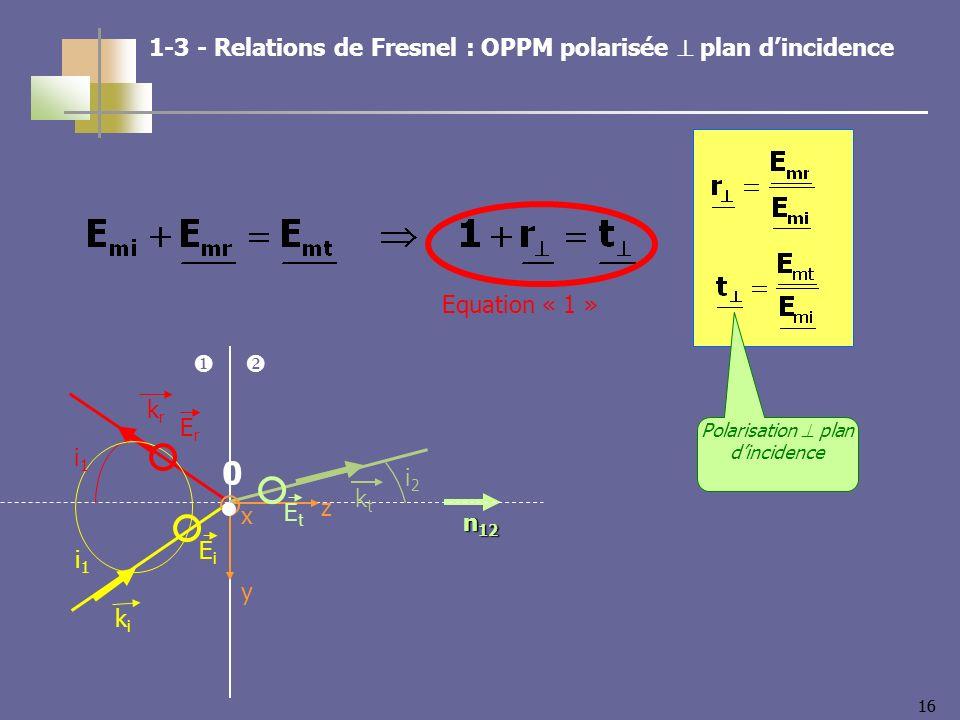 16 Equation « 1 » Polarisation plan dincidence n 12 kiki krkr ktkt i2i2 i1i1 i1i1 z y x EiEi ErEr EtEt 0 1-3 - Relations de Fresnel : OPPM polarisée plan dincidence
