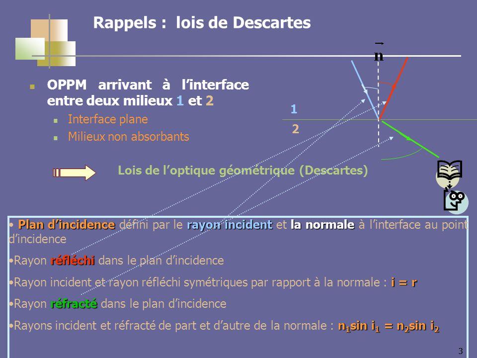 33 OPPM arrivant à linterface entre deux milieux 1 et 2 Interface plane Milieux non absorbants Rappels : lois de Descartes Lois de loptique géométriqu