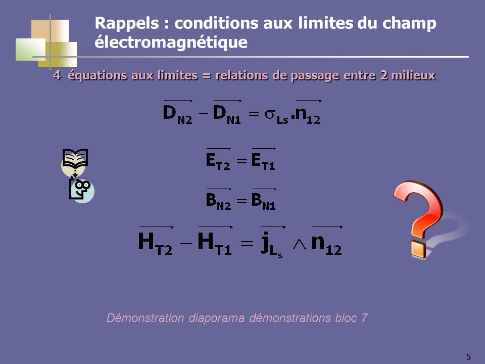 55 Rappels : conditions aux limites du champ électromagnétique 4 équations aux limites = relations de passage entre 2 milieux Démonstration diaporama démonstrations bloc 7
