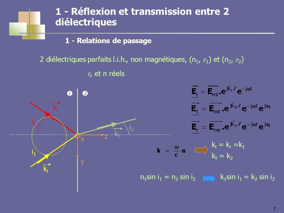 77 1 - Réflexion et transmission entre 2 diélectriques 2 diélectriques parfaits l.i.h., non magnétiques, (n 1, 1 ) et (n 2, 2 ) r et n réels kiki krkr