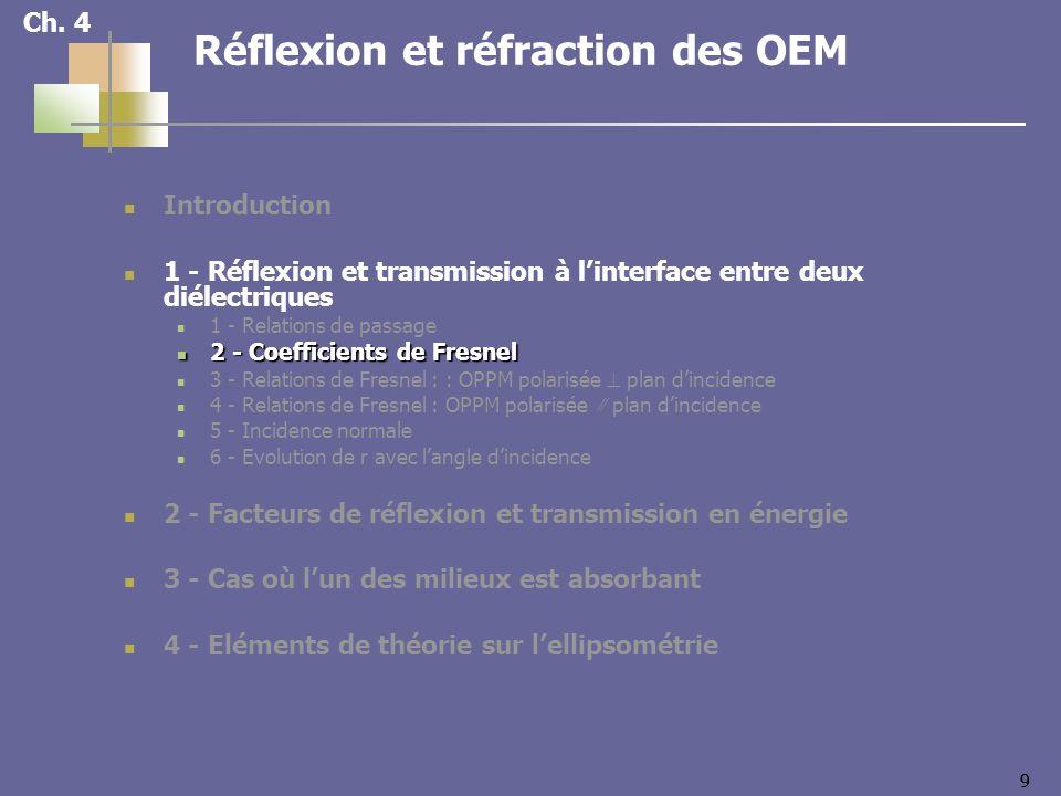 99 Ch. 4 Réflexion et réfraction des OEM Introduction 1 - Réflexion et transmission à linterface entre deux diélectriques 1 - Relations de passage 2 -