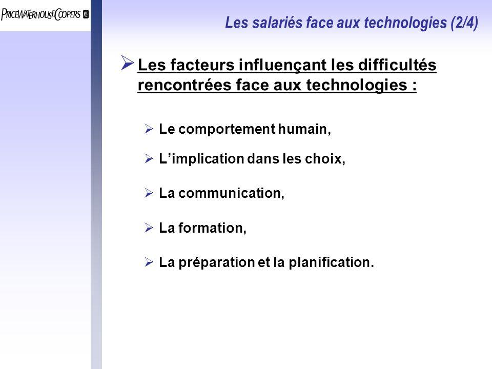 Les salariés face aux technologies (2/4) Les facteurs influençant les difficultés rencontrées face aux technologies : Le comportement humain, Limplica