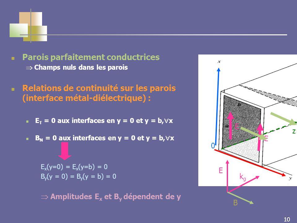 10 Parois parfaitement conductrices Champs nuls dans les parois Relations de continuité sur les parois (interface métal-diélectrique) : E T = 0 aux interfaces en y = 0 et y = b, x B N = 0 aux interfaces en y = 0 et y = b, x E x (y=0) = E x (y=b) = 0 B y (y = 0) = B y (y = b) = 0 Amplitudes E x et B y dépendent de y 0 z E E E kgkg B