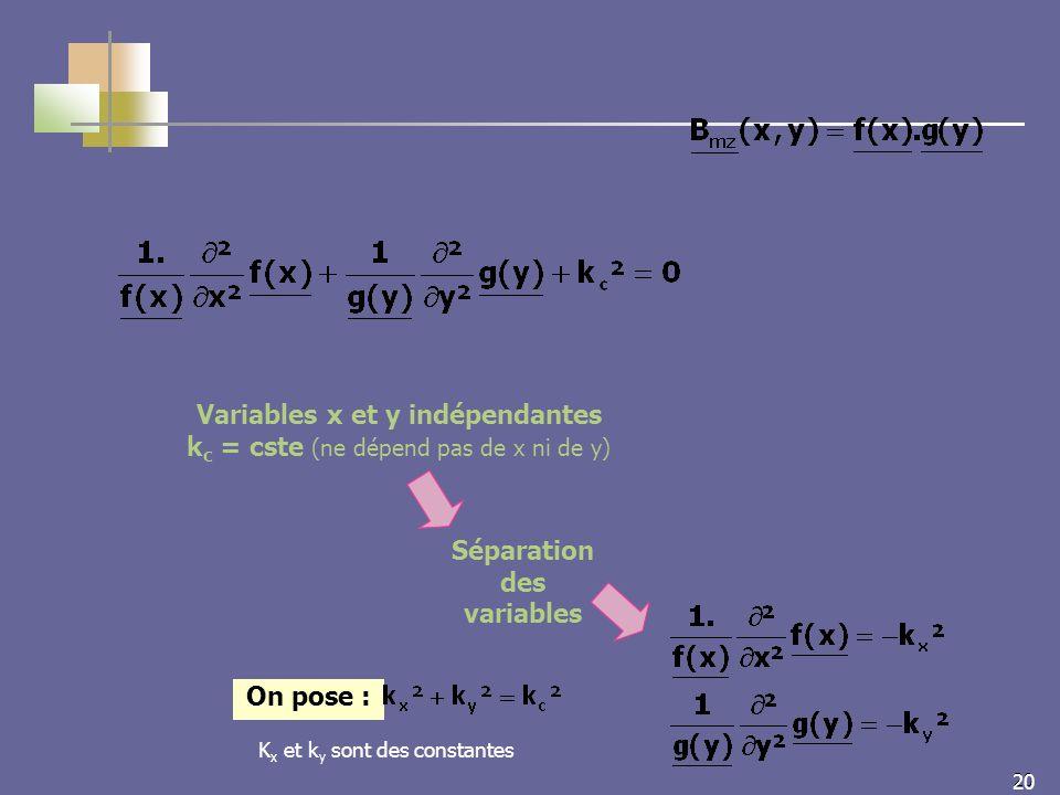 20 Variables x et y indépendantes k c = cste (ne dépend pas de x ni de y) Séparation des variables On pose : K x et k y sont des constantes