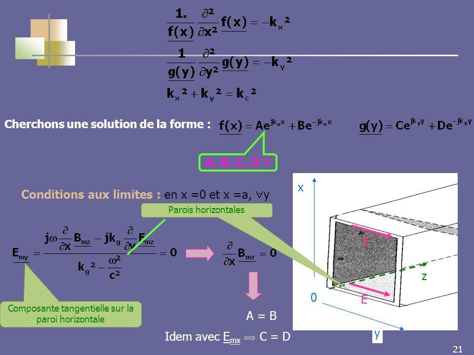 21 Cherchons une solution de la forme : Conditions aux limites : en x =0 et x =a, y z 0 x y A = B Idem avec E mx C = D EE A, B, C, D .
