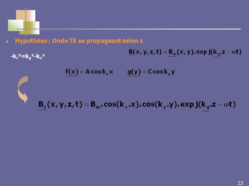 23 Hypothèse : Onde TE se propageant selon z -k c ²=k g ²-k o ²