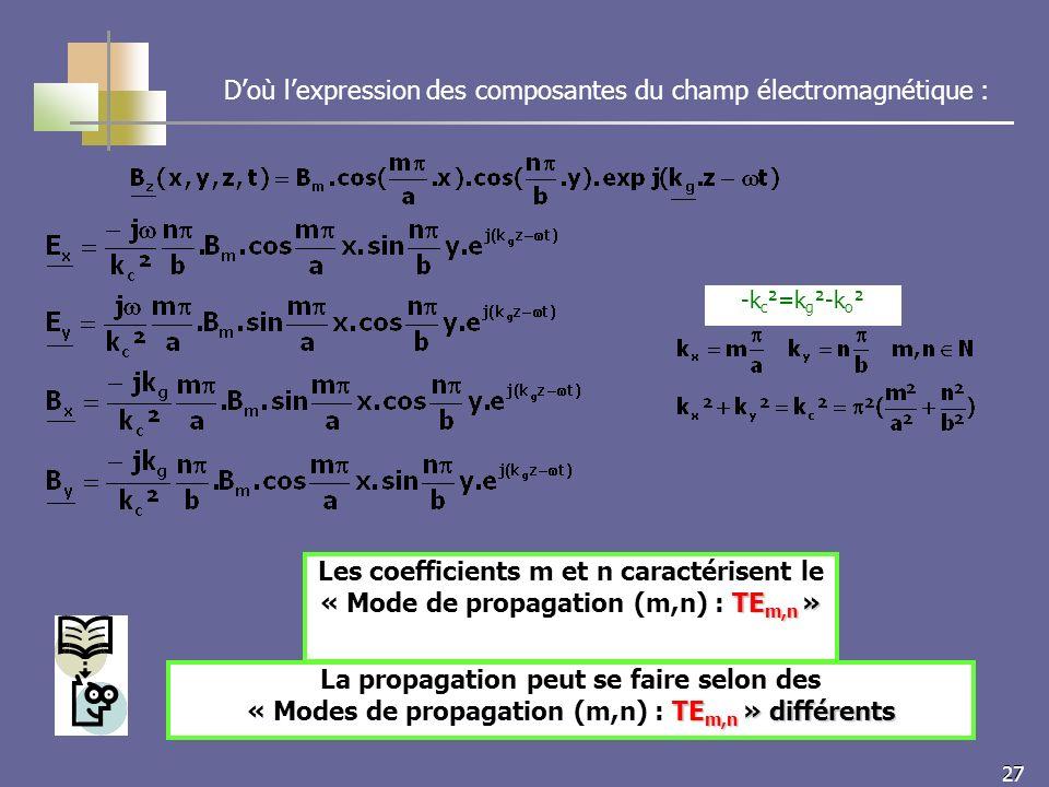 27 -k c ²=k g ²-k o ² TE m,n » Les coefficients m et n caractérisent le « Mode de propagation (m,n) : TE m,n » TE m,n » différents La propagation peut se faire selon des « Modes de propagation (m,n) : TE m,n » différents Doù lexpression des composantes du champ électromagnétique :