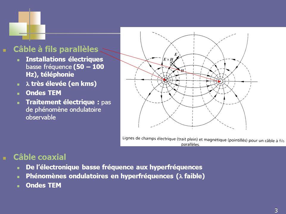 3 3 Câble à fils parallèles Installations électriques basse fréquence (50 – 100 Hz), téléphonie très élevée (en kms) Ondes TEM Traitement électrique : pas de phénomène ondulatoire observable Câble coaxial De lélectronique basse fréquence aux hyperfréquences Phénomènes ondulatoires en hyperfréquences ( faible) Ondes TEM