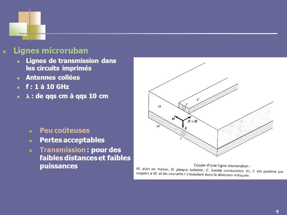 5 5 Lignes microruban Champ mal confiné (pertes, interactions externes) Ondes TEM (approx.