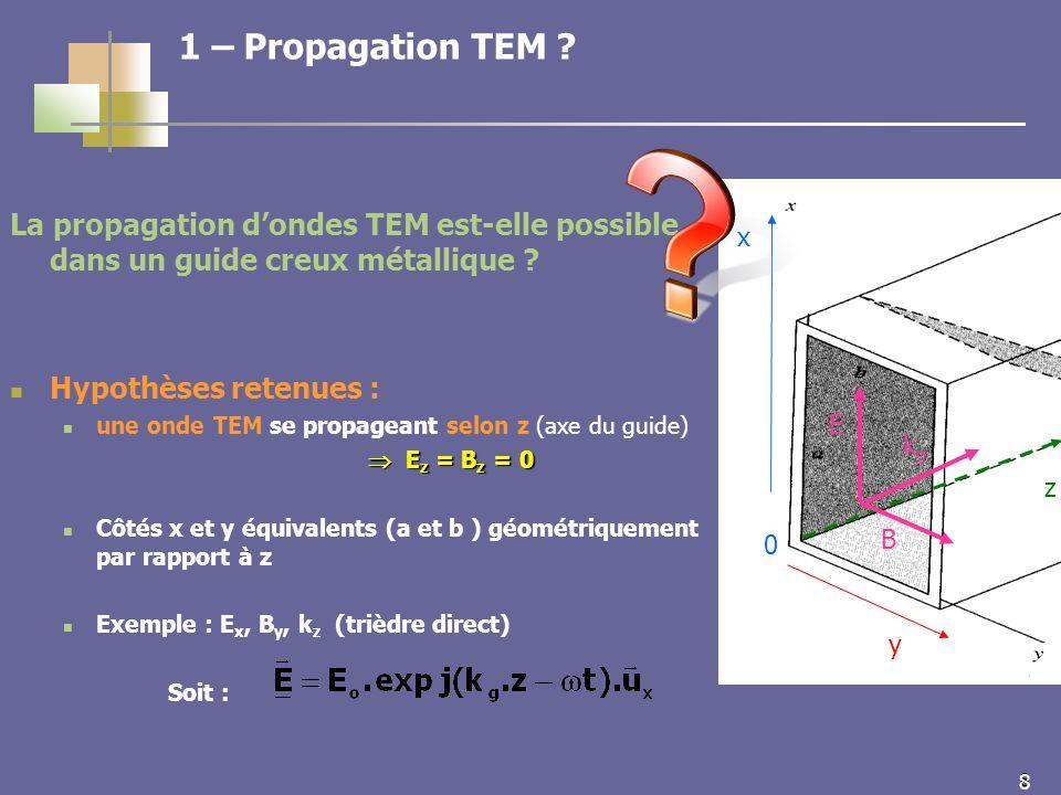 19 3 –Ondes TE dans un guide sans pertes 1 – Expression du champ électromagnétique Diviser par f.g Hypothèse Hypothèse : Onde TE se propageant selon z E z = 0B z 0 E z = 0 et B z 0 Posons : -k c ²=k g ²-k o ² Cherchons une solution de la forme : Expression de B z