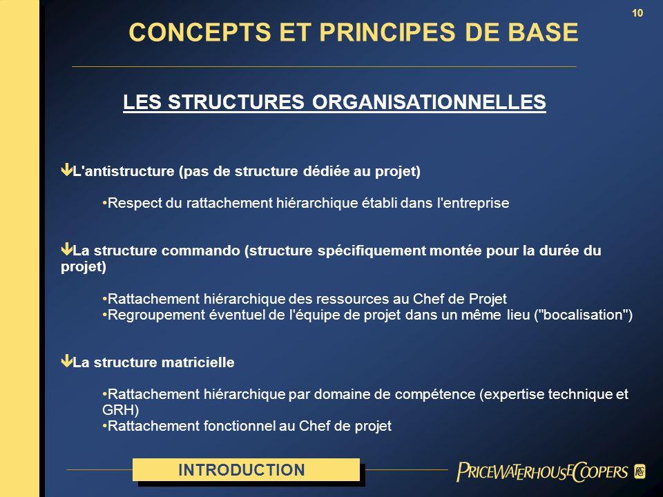 10 LES STRUCTURES ORGANISATIONNELLES ê L'antistructure (pas de structure dédiée au projet) Respect du rattachement hiérarchique établi dans l'entrepri
