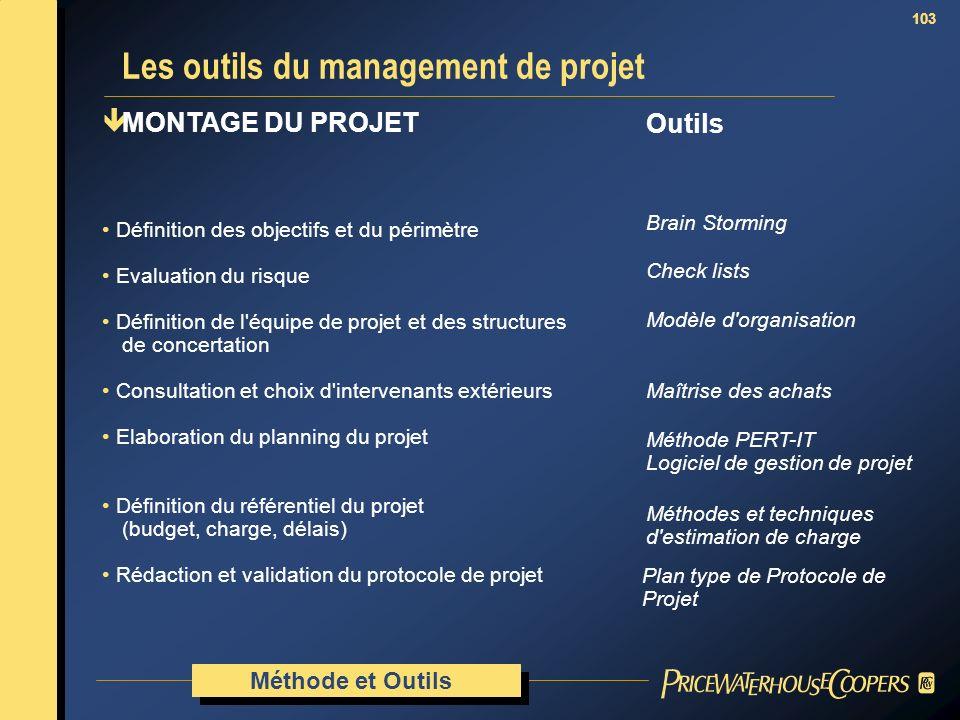 103 Méthode et Outils ê MONTAGE DU PROJET Définition des objectifs et du périmètre Evaluation du risque Définition de l'équipe de projet et des struct