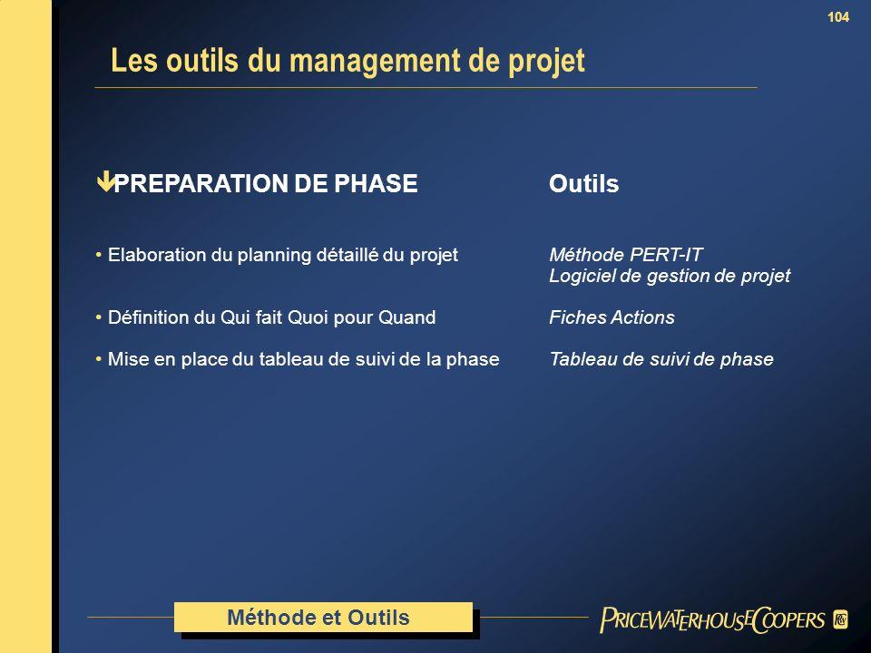 104 ê PREPARATION DE PHASEOutils Elaboration du planning détaillé du projetMéthode PERT-IT Logiciel de gestion de projet Définition du Qui fait Quoi p