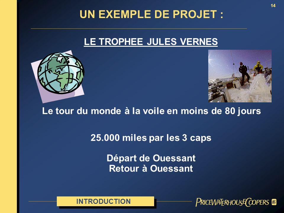 14 INTRODUCTION UN EXEMPLE DE PROJET : LE TROPHEE JULES VERNES Le tour du monde à la voile en moins de 80 jours 25.000 miles par les 3 caps Départ de
